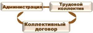 kol_dogovor