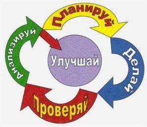 http://ulybkasalym.ru/wp-content/uploads/2017/09/PMTD-300x258.jpg